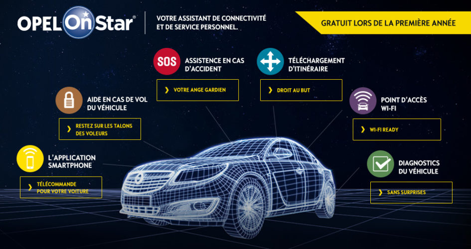 opel-onstar-lapplication-ultra-connectee-qui-facilitera-vos-voyages-en-voiture-overview