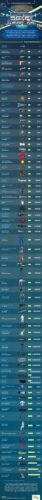 infographie-science-fiction-1