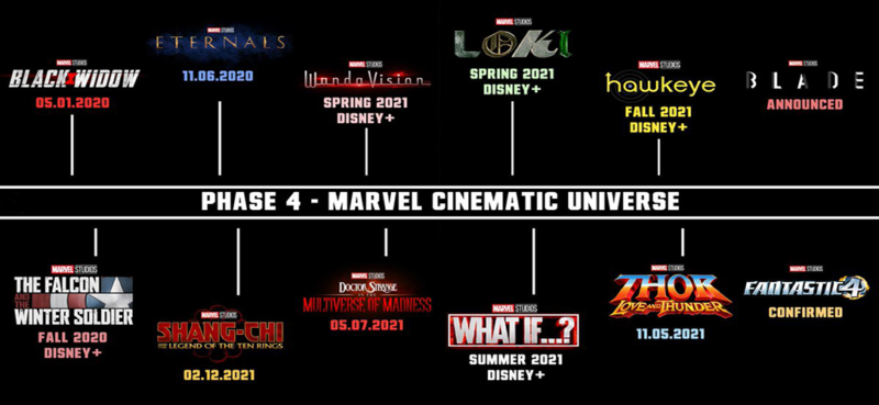 PHASE 4 MARVEL CINEMATIC UNIVERSE MCU COMIC-CON